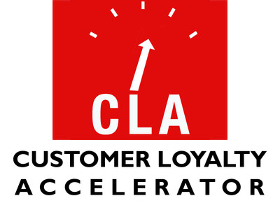 Customer Loyalty Accelerator Rewards App for Shopify and Clover Merchants