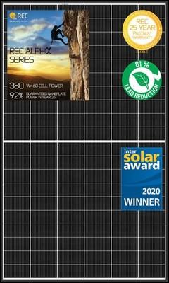 REC Alpha Series, Intersolar Award winner 2020, is REC Group's latest solar panel innovation using the inhouse-developed split cell and junction box technology.