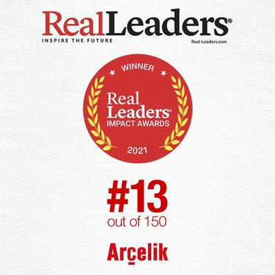 Arçelik Named as one of The Real Leaders Top 150 Impact Companies of 2021
