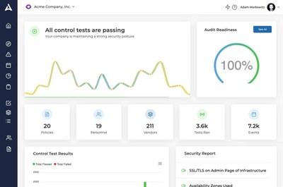 Drata's automated SOC 2 compliance dashboard