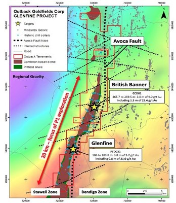 Figure 1. Map showing the area of focus for Phase 1 exploration at the Glenfine project with selected results from historic drilling*. (CNW Group/Outback Goldfields Corp.)