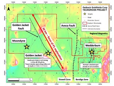 Figure 2. Map showing the area of focus for Phase 1 exploration at the Yeungroon project (CNW Group/Outback Goldfields Corp.)