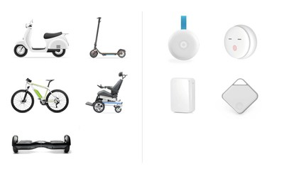 Tuya Smart Smart Outdoor Solution Products