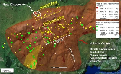 Figure 1. Distribution of gold anomalous soil samples (yellow dots), rock samples (red squares) and copper anomalous soil samples (green dots) and rocks (green squares) at Root & Cellar. High sulphidation deposits are spatially related to volcanic centres and diatremes. They often represent the upper parts of porphyry systems and the two types of mineralization can often overlap or occur adjacent. (CNW Group/Northern Shield Resources Inc.)