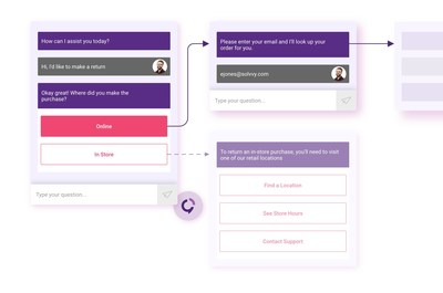 Build effortless, customized workflows with Solvvy.