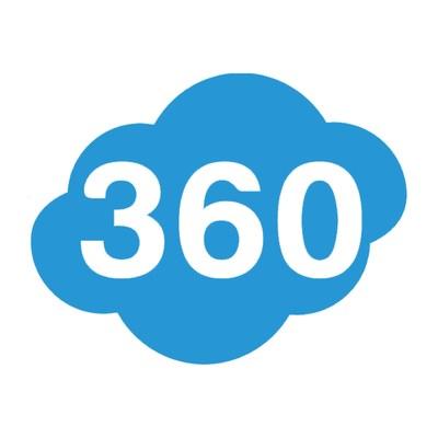 Bookkeeper360 Logo