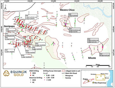 Figure 3 - Genipapo Drilling Highlights (CNW Group/Equinox Gold Corp.)