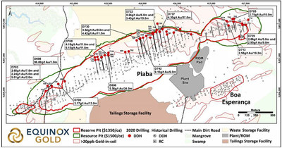 Figure 1 - Piaba Underground Drilling Results (CNW Group/Equinox Gold Corp.)