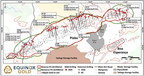 Equinox Gold Announces Positive Drill Results from Piaba Underground and Genipapo Targets at Aurizona