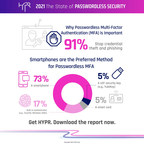 Cybersecurity Insiders Report: Adoption of Passwordless Security Takes Off Amid COVID-19