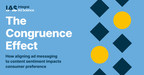 The Congruence Effect Report from IAS Shows Ad Context is Critical