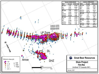 Figure 1: Inclined plan map of the Dixie Project's gold zones showing the traces of the 25 metre spaced drill holes disclosed in this release. Grid squares are 1 kilometre by 1 kilometre. (CNW Group/Great Bear Resources Ltd.)