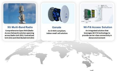 5G Portfolio - across Multi-Band New Radio, Wi-Fi-6, and Indoor Small Cell
