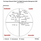 """SignEasy Identified As a Global eSignature """"Leader"""" by Aragon..."""