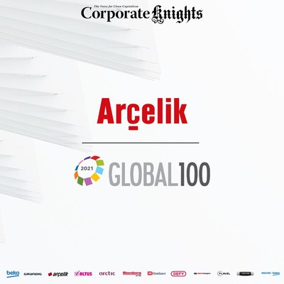 Corporate Knights ranked Arçelik #34 on its 2021 Global 100 Index.