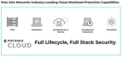 Prisma Cloud Now Secures Apps with the Industry's Only Integrated Web App Firewall (WAF), API Security, Runtime Protection, and Bot Defense Platform. Comprehensive Platform Allows Organizations to Develop, Deploy and Protect Cloud Native Applications Without the Complexity, Risks, and Problems Introduced by Using Multiple Point Products