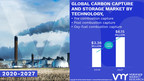 Carbon Capture and Storage Market Worth $ 6.15 Billion, Globally, by 2027 at 7.88% CAGR: Verified Market Research