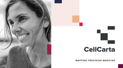 Precision Medicine Leader Caprion-HistoGeneX Rebrands as CellCarta