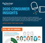 Rx Savings Solutions Inaugural Consumer Insights Report Examines...
