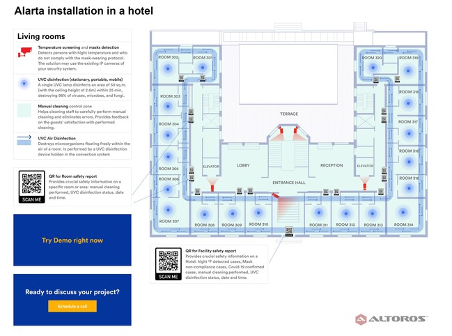 Possible deployment of Alarta in a hotel