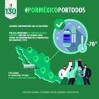 HEINEKEN México produce 50 toneladas de hielo carbónico para transportar vacunas contra COVID 19 a -70°C
