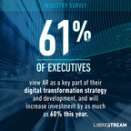 Remote Expert Technology Must Be Deployed Enterprise-Wide: New Survey Reveals