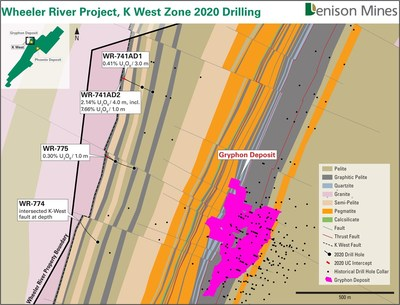 Figure 2 – K West Zone 2020 Drilling (CNW Group/Denison Mines Corp.)