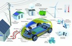 ALYI Highlights Initiative To Democratize Decarbonization