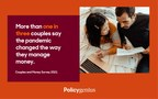 Policygenius Survey: Majority of People in Relationships Say the Pandemic Hasn't Changed How They Manage Money