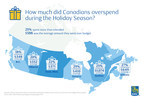 Bah humbug? Not in Canada, as consumers reach new high in holiday season spending: RBC poll