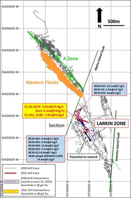 Figure 1: Plan view showing location of Larkin Zone and recent drill traces at Beta Hunt  (2020 drill intersections to June 15, 2020 are detailed in Karora news release, September 10, 2020.) (CNW Group/Karora Resources Inc.)