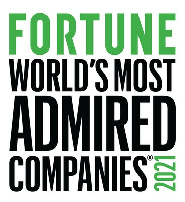 """LyondellBasell has been named to FORTUNE Magazine's 2021 list of the """"World's Most Admired Companies"""" for the fourth year in a row."""