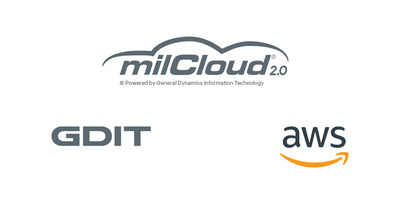 GDIT announced today the availability of Amazon Web Services (AWS) through the milCloud 2.0 contract, providing DoD mission partners access to an expanded portfolio of secure cloud services.
