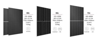 Módulos de la serie Hi-MO 4m (PRNewsfoto/LONGi Solar)