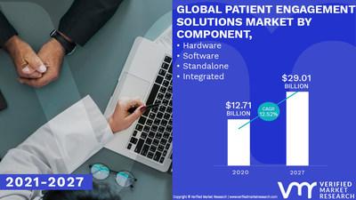 Patient_Engagement_Solutions_Market.