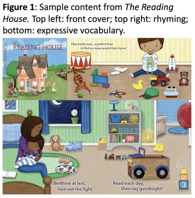 The Reading House (TRH) is an assessment for ages 3-5 based on a specially designed children's book, which was developed by John Hutton, MD, and his team at Cincinnati Children's.