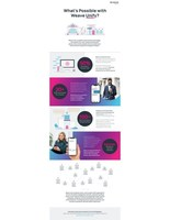 Weave Launches Patient Engagement Platform Specifically for...
