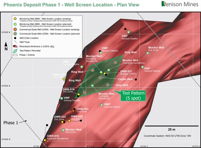 Phoenix Deposit Phase One - Well Screen Location - Plan View (CNW Group/Denison Mines Corp.)