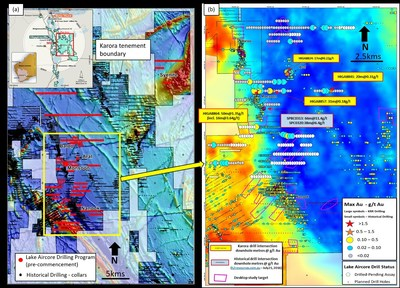 Figure 1: (a) Regional TMIRTP NE Sun aeromagnetic image highlighting Phase 1 reconnaissance lake aircore drilling program; (b): GBA267 gravity (1km residual) image centred about completed aircore drilling showing new results (larger circles) with respect to historical drill results (smaller circles). (CNW Group/Karora Resources Inc.)