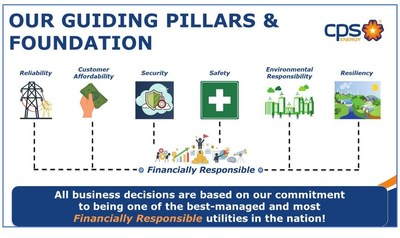 CPS_Energy_Guiding_Pillars_And_Foundation