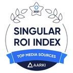 Aarki Ranks Again in the Singular ROI Index 2021...