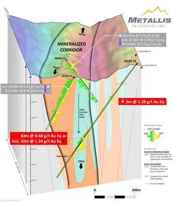 Figure - 2: 3D view of the Mineralized footwall block at Miles (CNW Group/Metallis Resources Inc.)