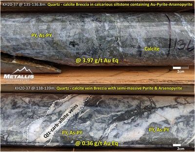 Figure – 3: Drill Core Photos from the discovery hole (KH20-37) at Miles (CNW Group/Metallis Resources Inc.)