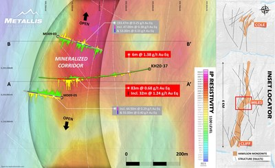 Figure – 1: Plan view map of the overlapping IP Resistivity High and Mineralized Corridor (CNW Group/Metallis Resources Inc.)