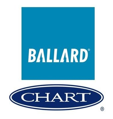 Ballard Power Systems & Chart Industries (CNW Group/Ballard Power Systems Inc.)