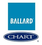 Ballard Signs Joint Development Agreement with Chart Industries For Heavy-Duty Mobility Onboard Hydrogen Solutions