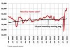 加拿大住房市场在1月再次设置记录