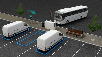 Equipped vehicles can share interoperable charging pads