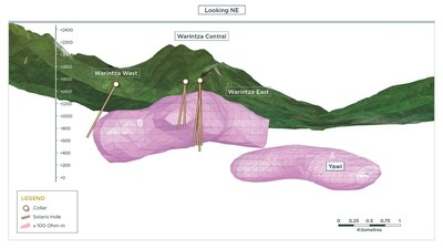 Figure 2 – 3D Long Section Looking Northeast at Warintza Central (CNW Group/Solaris Resources Inc.)