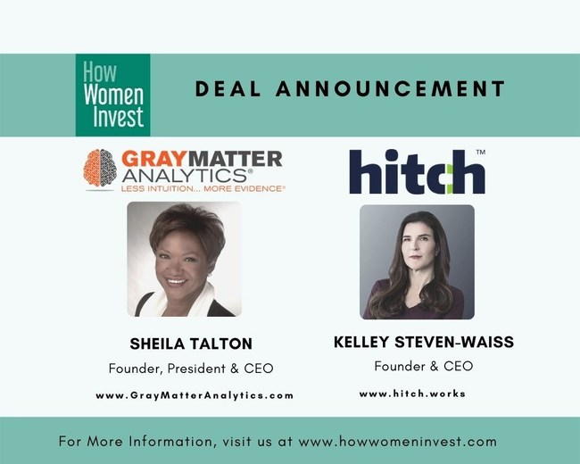 How Women Invest Announces their deal with Gray Matter Analytics and Hitch Works